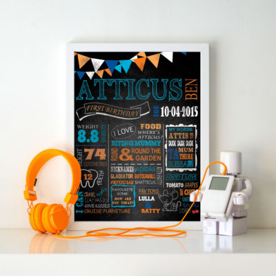 First Birthday, Milestone Print, Chalkboard Design