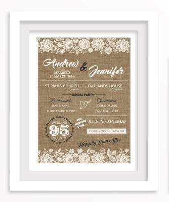 Wedding-details-burlap-print